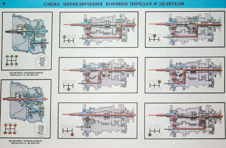 Схема переключения коробки передач маз с делителем