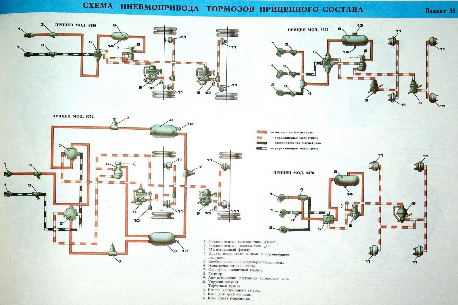 Схема двигателя маз 5551