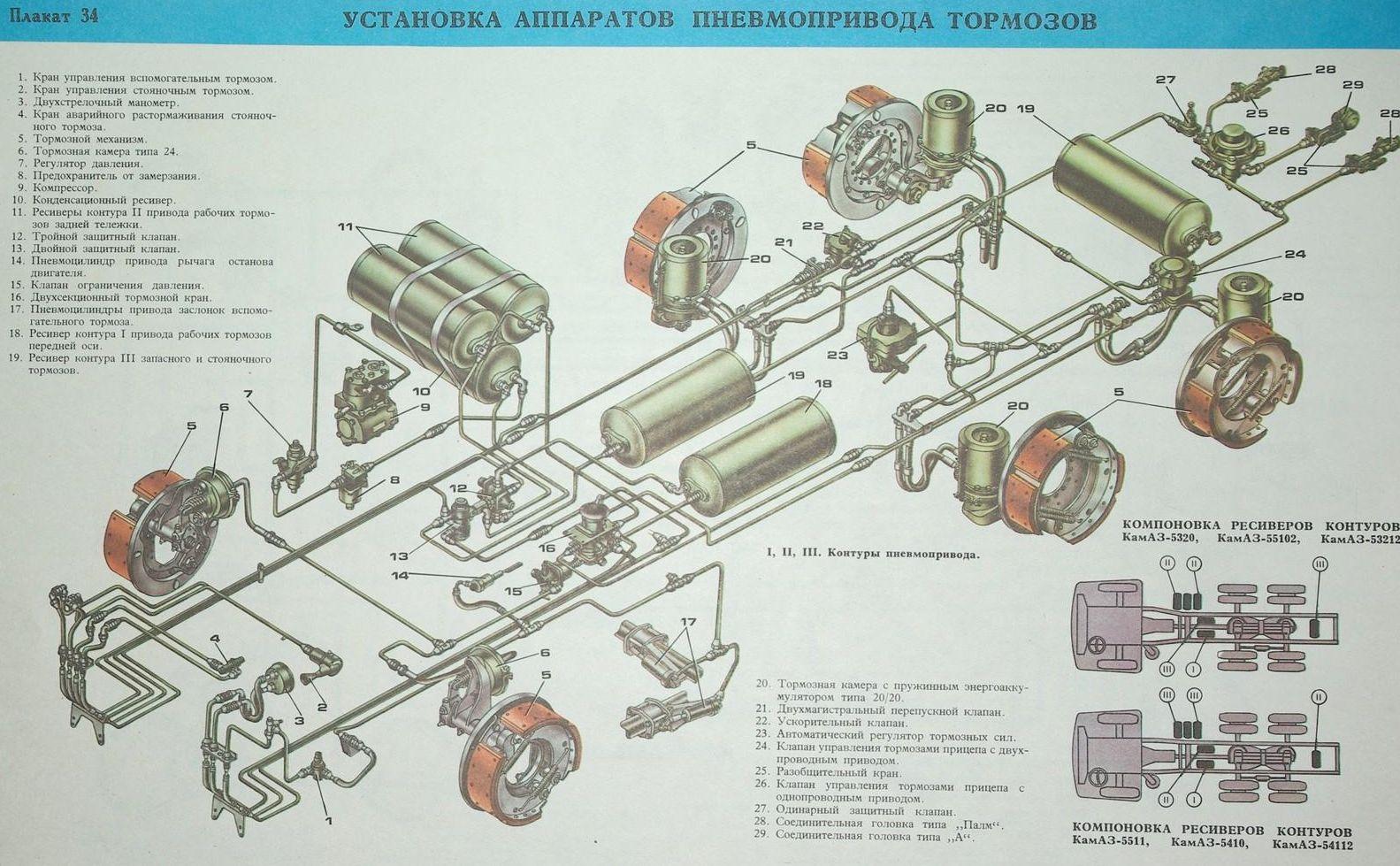 Схема тормозов камаз евро