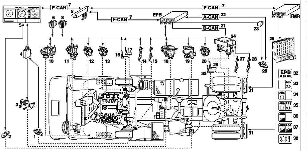 Схема тормозной системы на рено мажор
