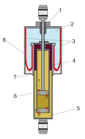 Схема устройства пневмостойки.