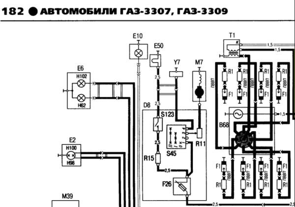 На автомобилях ГАЗ-3309