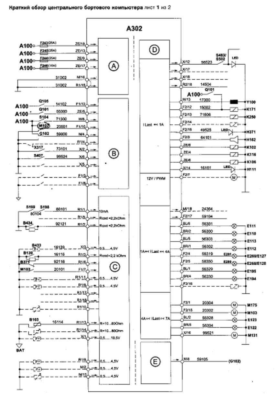 MAN TG-A коды ошибок ZBR и электросхемы на русском языке