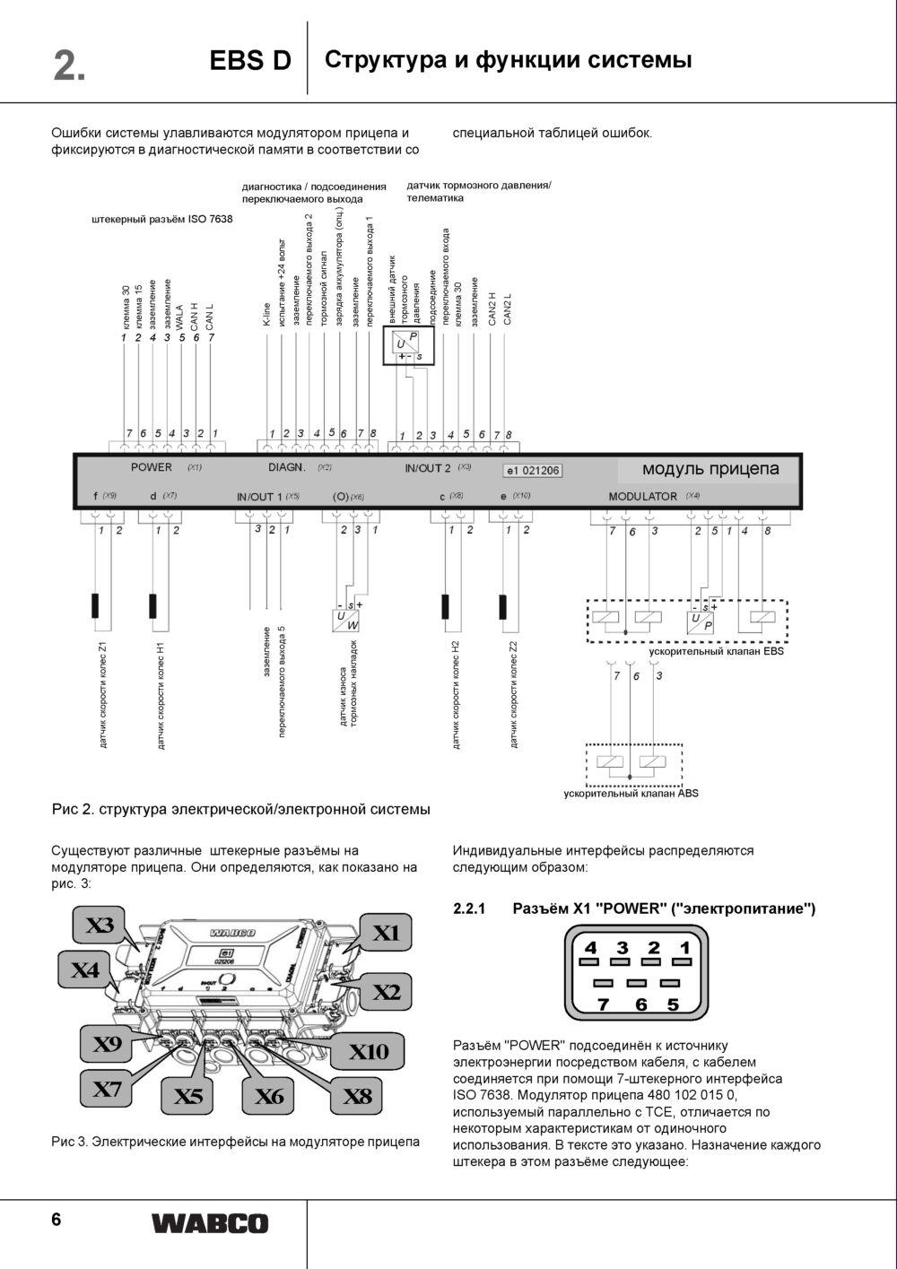 438Тормозная система wabco abs схема