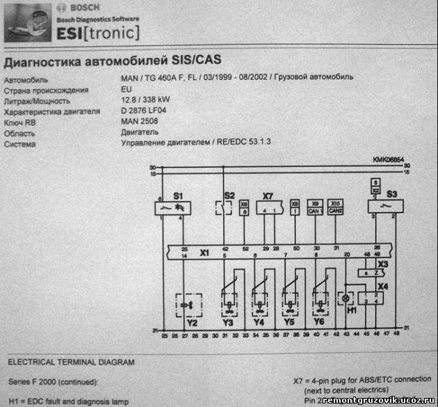 MAN TGA electrical engineering