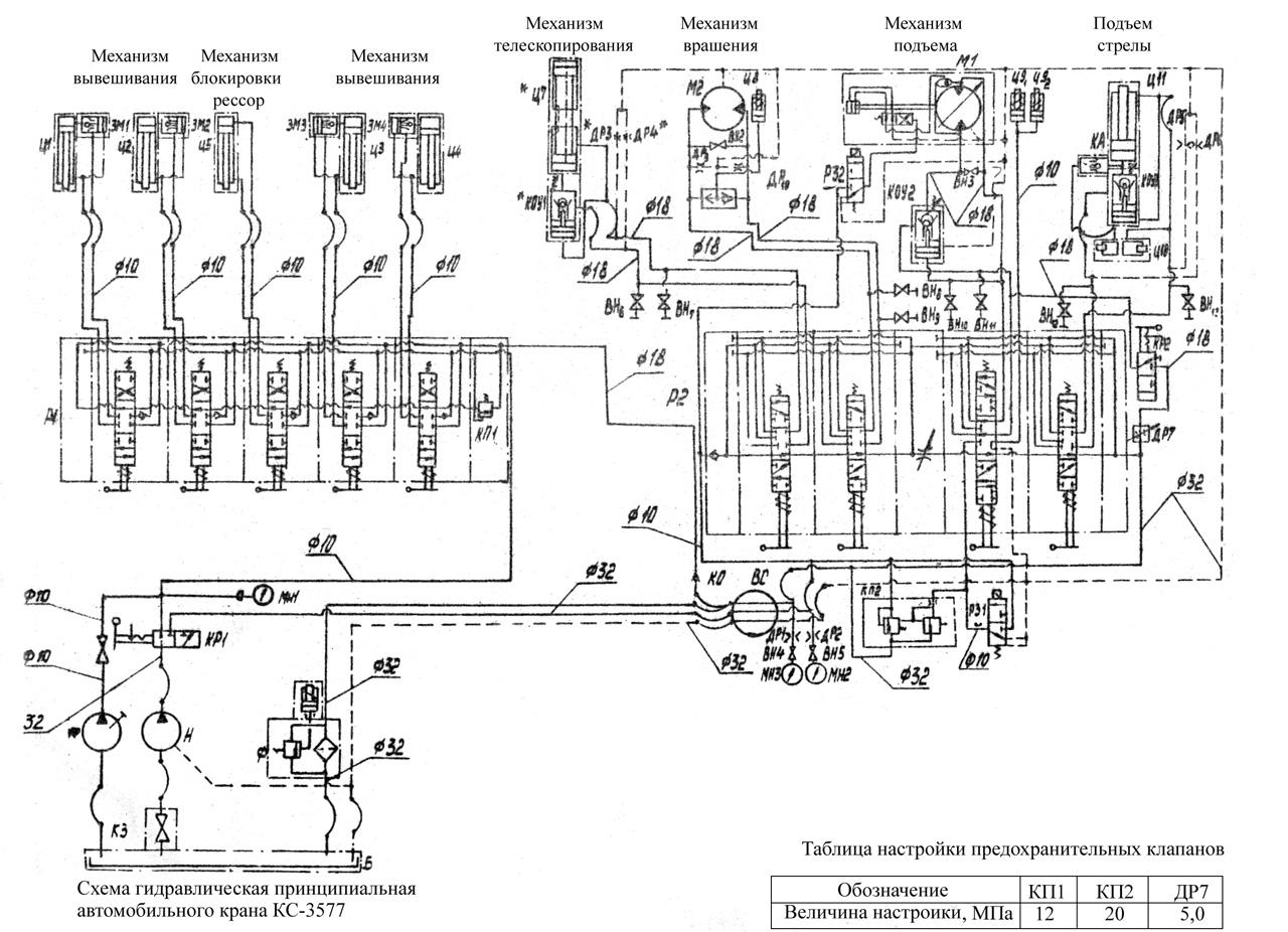 Гидравлическая система экскаватора схема фото 239