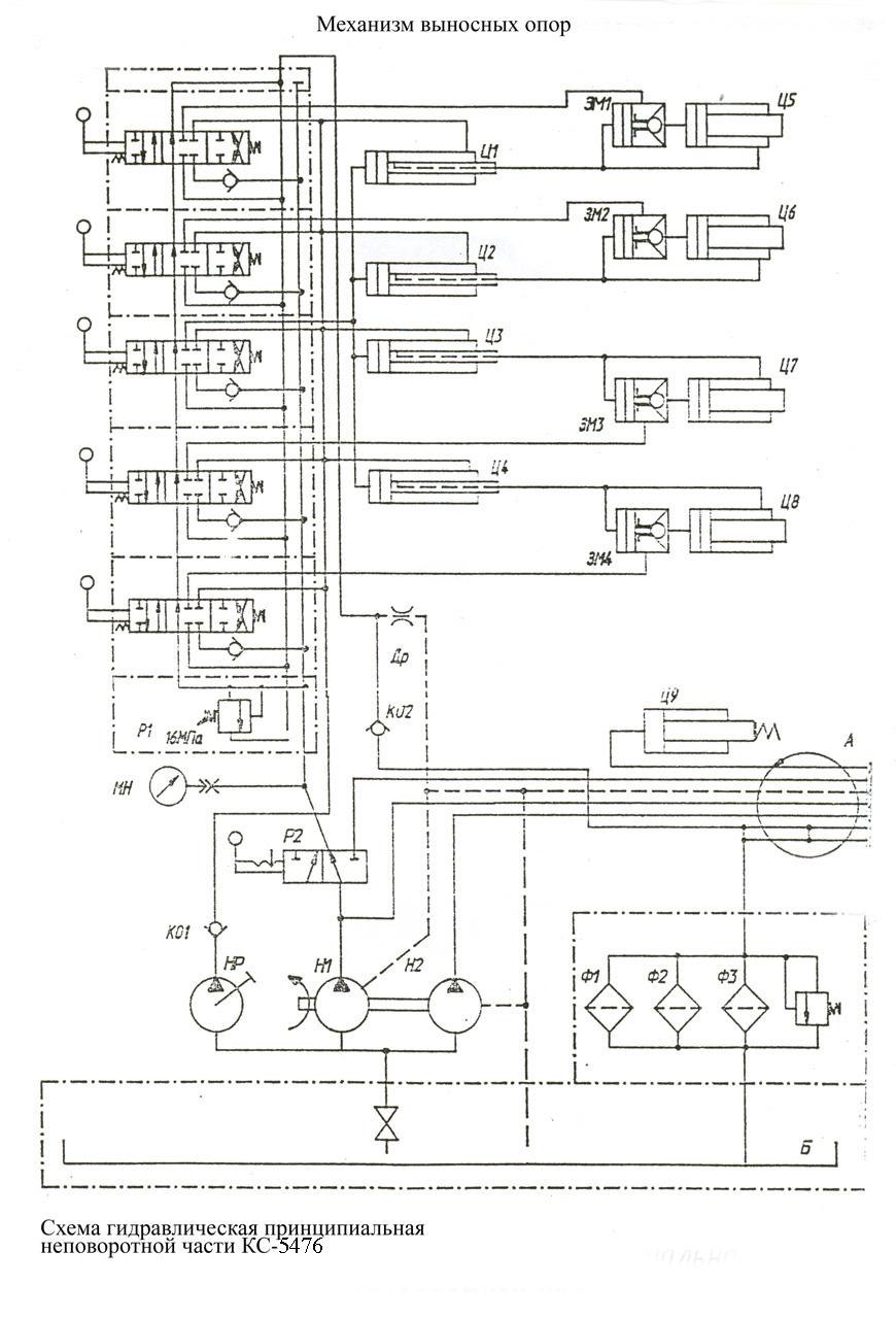 Инструкции для ремонта и эксплуатации