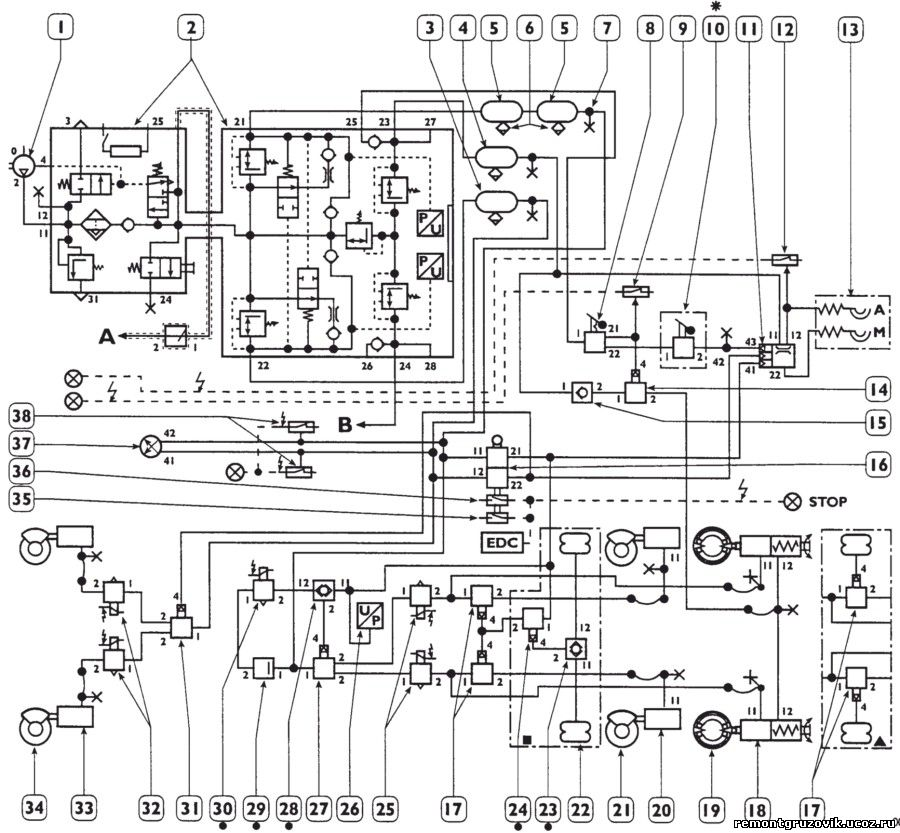 Электрическая схема iveco