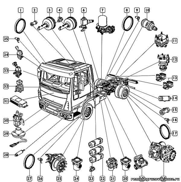 скачать инструкцию для mercedes 123