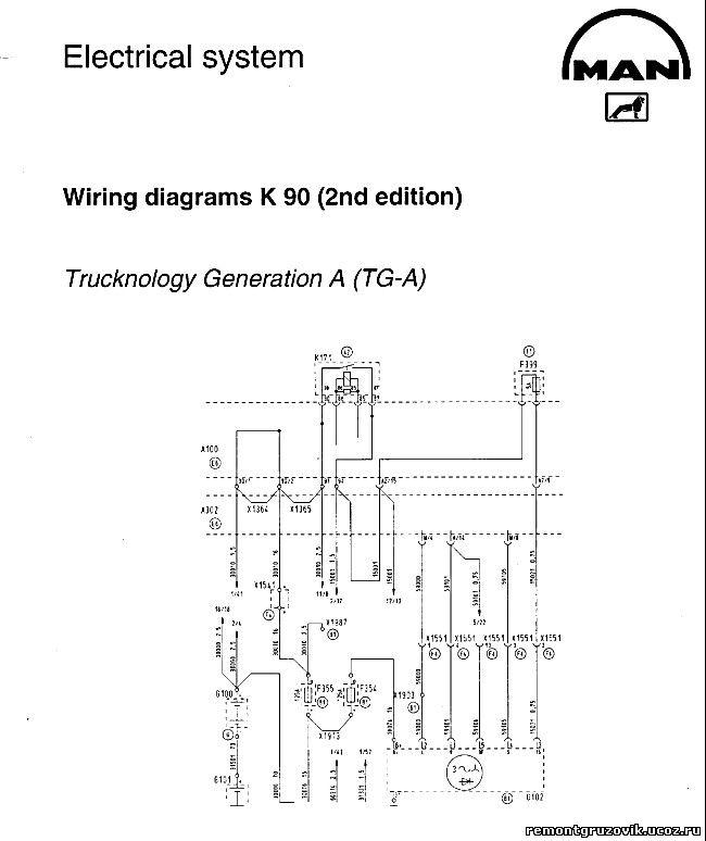 Man Tga Service Manual Ebook