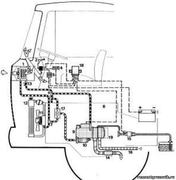 Инструкция По Эксплуатации Воздушной Webasto На Fh 12