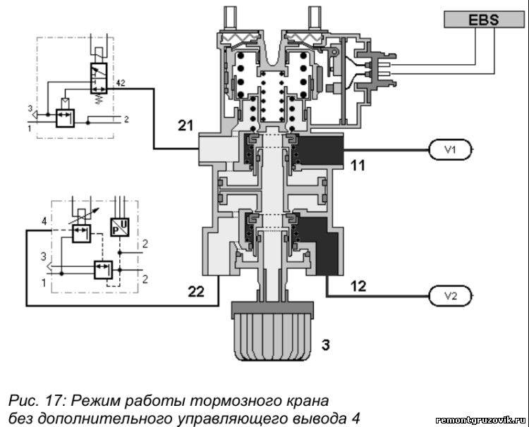 WABCO Схема электрических