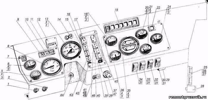 Схема панели приборов МОАЗ
