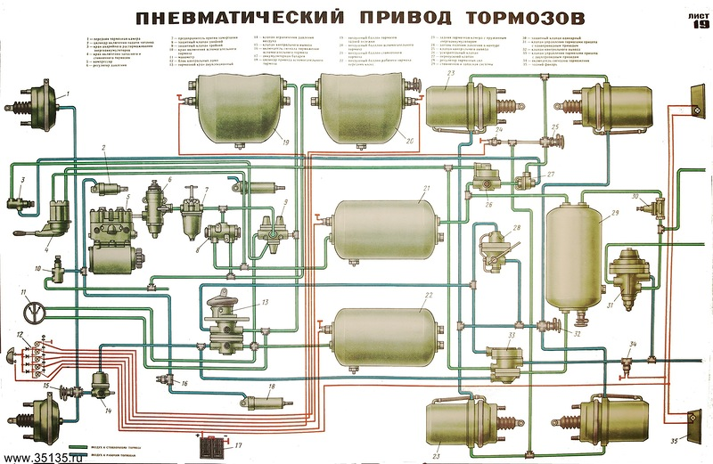 Воздушная схема камаз 5320