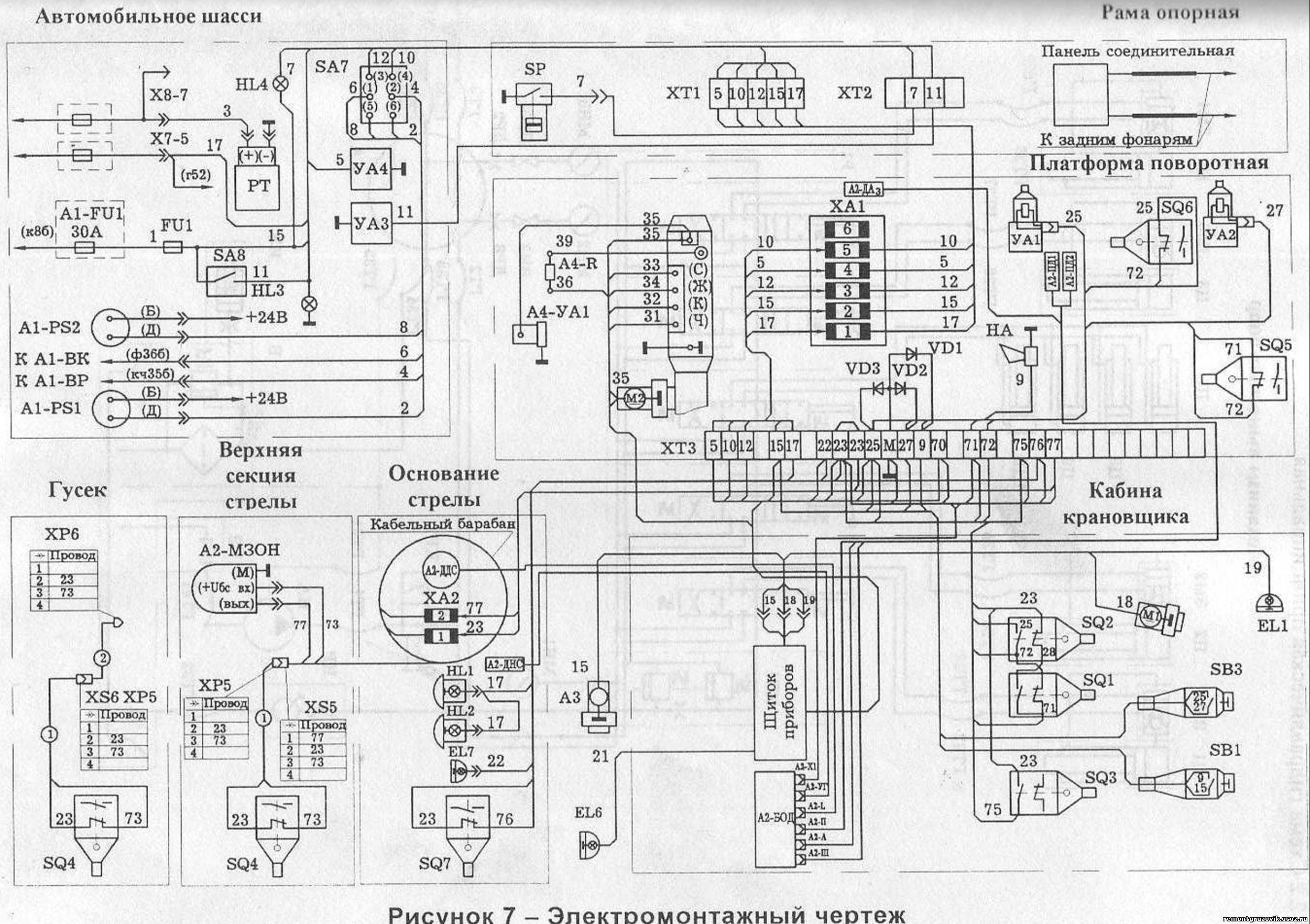 Автокран смк 14 схема электрооборудования