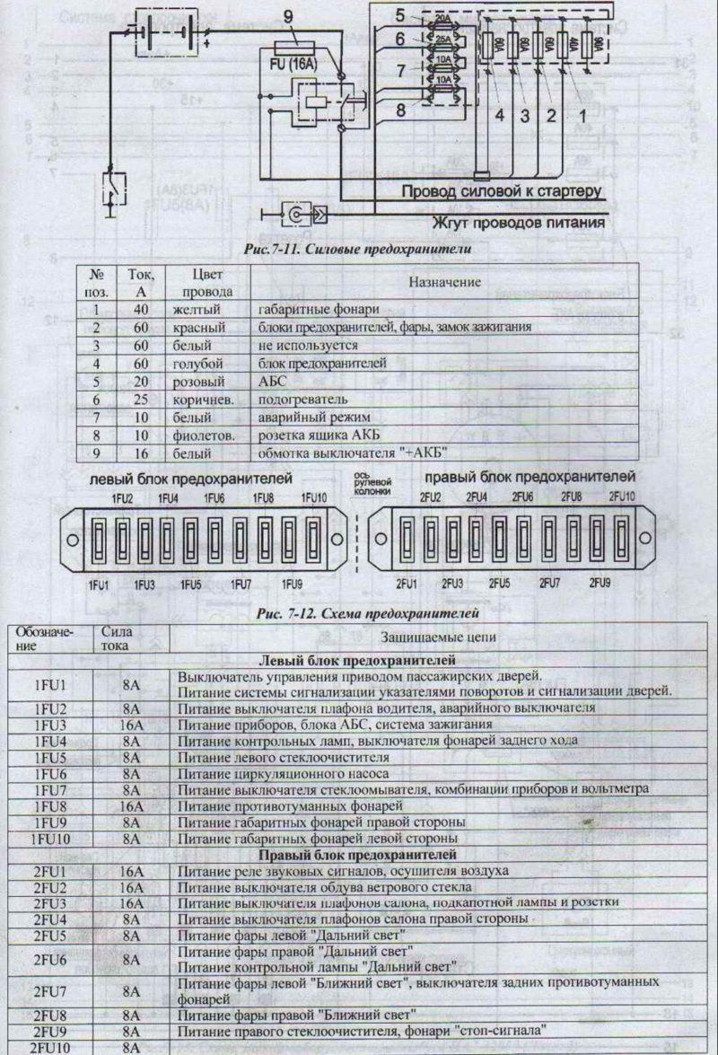 Схема электрооборудования паз 3205 | автоэлектрик.