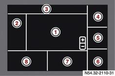 символы бортового дисплея volvo fh12