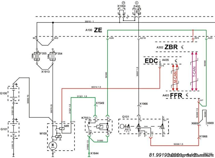 Electrical Wiring Diagrams For Man Tga : Man tga ffr wiring diagram and schematics