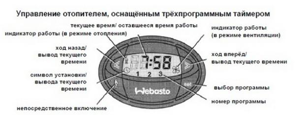 Инструкция к таймеру 1533