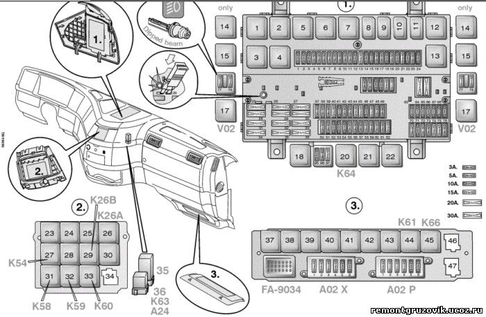 Коробка передач на вольво fh12 схема 3