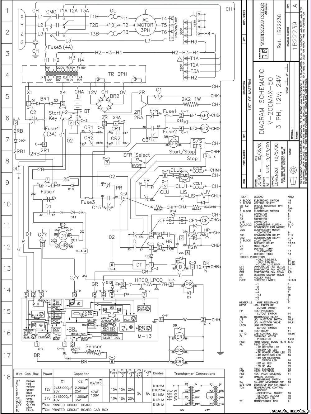 Thermo king V200 max электрическая схема - статьи по ремонту
